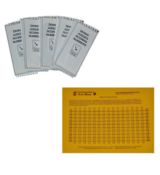 Score Table Kit